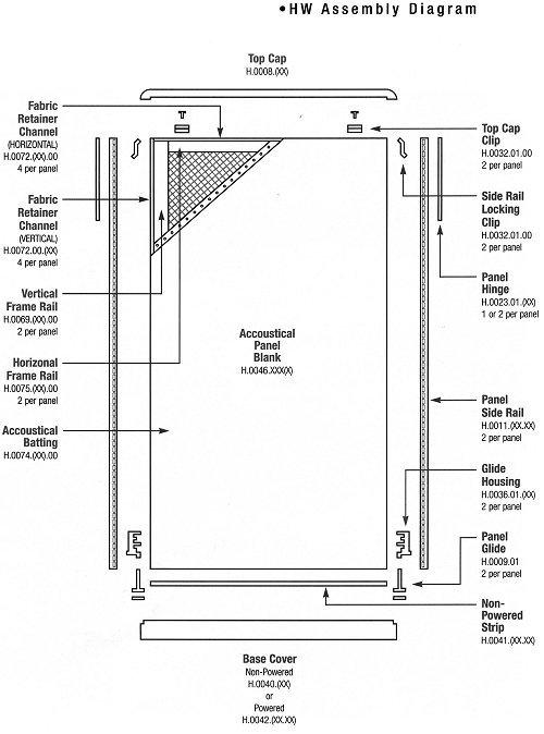 cubicle parts diagram shipping diagram elsavadorla
